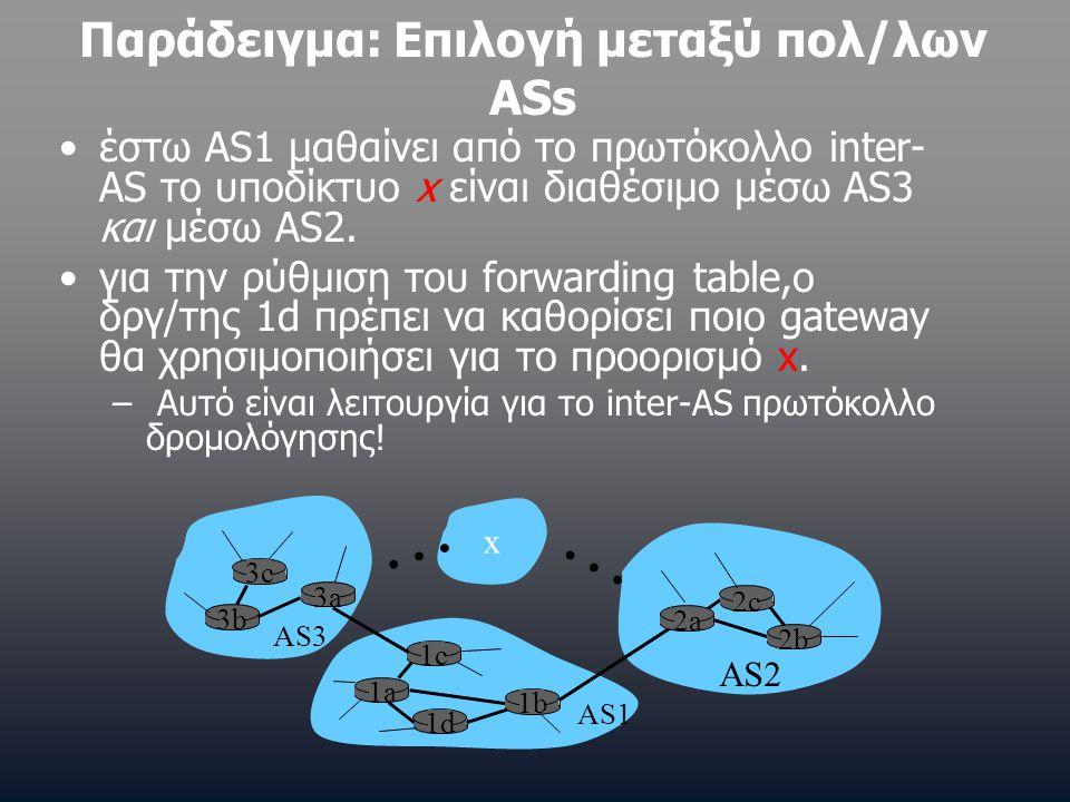 Παράδειγμα: Επιλογή μεταξύ πολ/λων ASs •έστω AS1 μαθαίνει από το πρωτόκολλο inter- AS το υποδίκτυο x είναι διαθέσιμο μέσω AS3 και μέσω AS2. •για την ρ