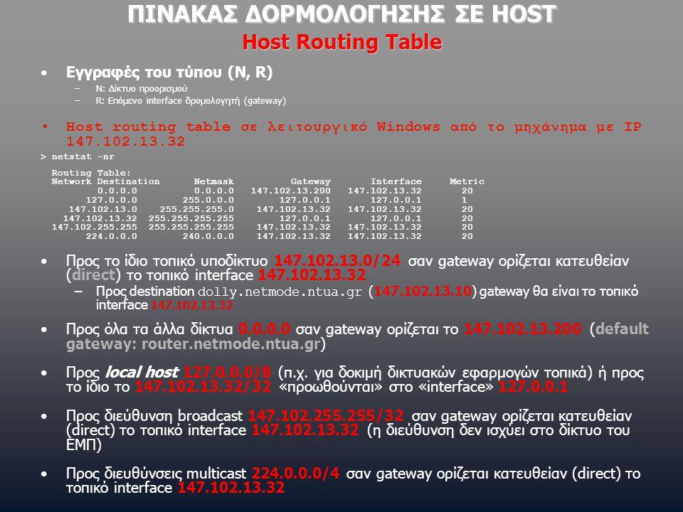 ΠΙΝΑΚΑΣ ΔΟΡΜΟΛΟΓΗΣΗΣ ΣΕ HOST Host Routing Table •Εγγραφές του τύπου (N, R) –N: Δίκτυο προορισμού –R: Επόμενο interface δρομολογητή (gateway) •Host rou