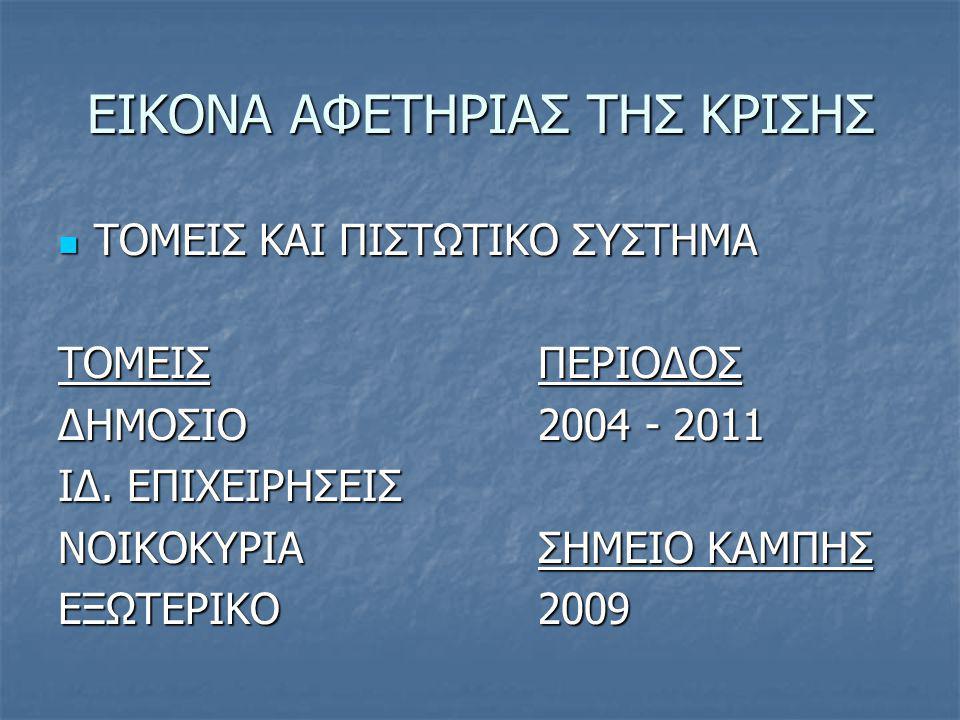 ΕΙΚΟΝΑ ΑΦΕΤΗΡΙΑΣ ΤΗΣ ΚΡΙΣΗΣ  ΤΟΜΕΙΣ ΚΑΙ ΠΙΣΤΩΤΙΚΟ ΣΥΣΤΗΜΑ ΤΟΜΕΙΣΠΕΡΙΟΔΟΣ ΔΗΜΟΣΙΟ2004 - 2011 ΙΔ.