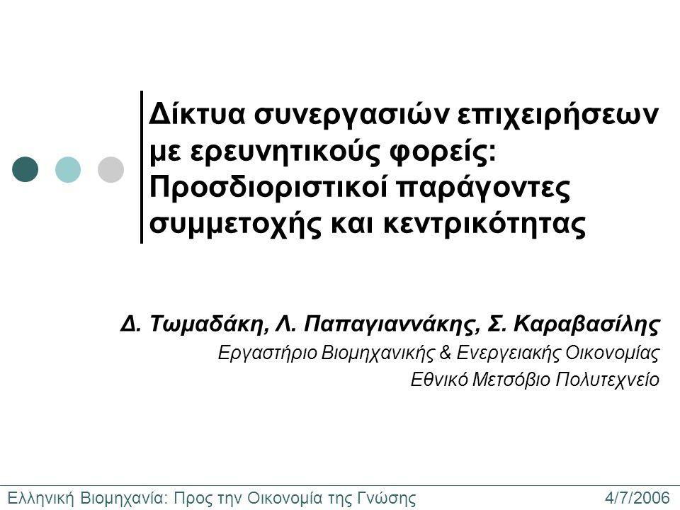 Ελληνική Βιομηχανία: Προς την Οικονομία της Γνώσης 4/7/2006 Δίκτυα συνεργασιών επιχειρήσεων με ερευνητικούς φορείς: Προσδιοριστικοί παράγοντες συμμετοχής και κεντρικότητας Δ.