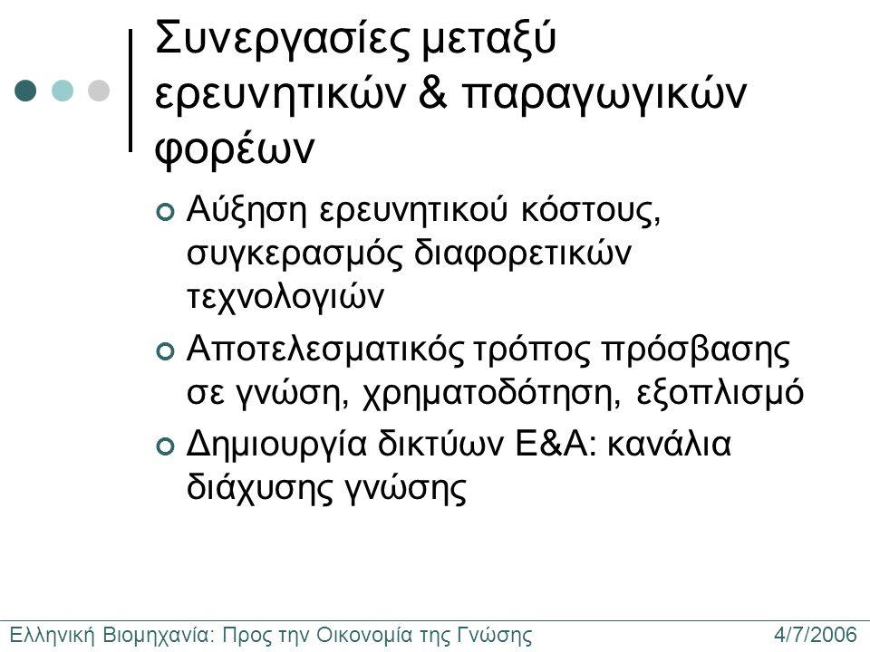 Ελληνική Βιομηχανία: Προς την Οικονομία της Γνώσης 4/7/2006 Συνεργασίες μεταξύ ερευνητικών & παραγωγικών φορέων Αύξηση ερευνητικού κόστους, συγκερασμός διαφορετικών τεχνολογιών Αποτελεσματικός τρόπος πρόσβασης σε γνώση, χρηματοδότηση, εξοπλισμό Δημιουργία δικτύων Ε&Α: κανάλια διάχυσης γνώσης