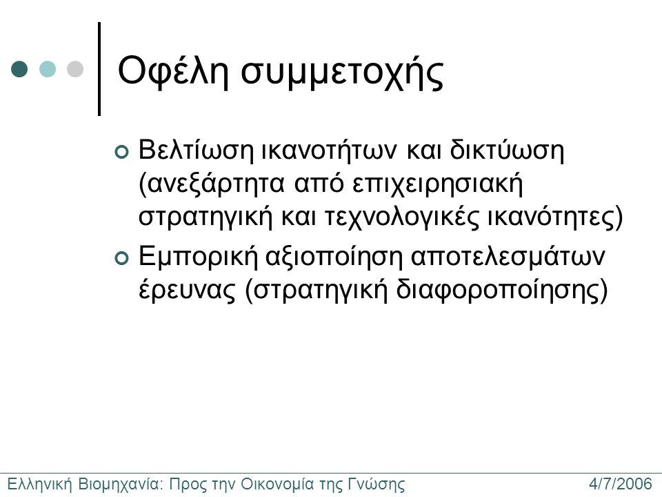 Ελληνική Βιομηχανία: Προς την Οικονομία της Γνώσης 4/7/2006 Οφέλη συμμετοχής Βελτίωση ικανοτήτων και δικτύωση (ανεξάρτητα από επιχειρησιακή στρατηγική και τεχνολογικές ικανότητες) Εμπορική αξιοποίηση αποτελεσμάτων έρευνας (στρατηγική διαφοροποίησης)