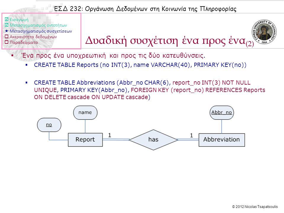 ΕΣΔ 232: Οργάνωση Δεδομένων στη Κοινωνία της Πληροφορίας © 2012 Nicolas Tsapatsoulis Δυαδική συσχέτιση ένα προς ένα (2)  Ένα προς ένα υποχρεωτική και προς τις δύο κατευθύνσεις.