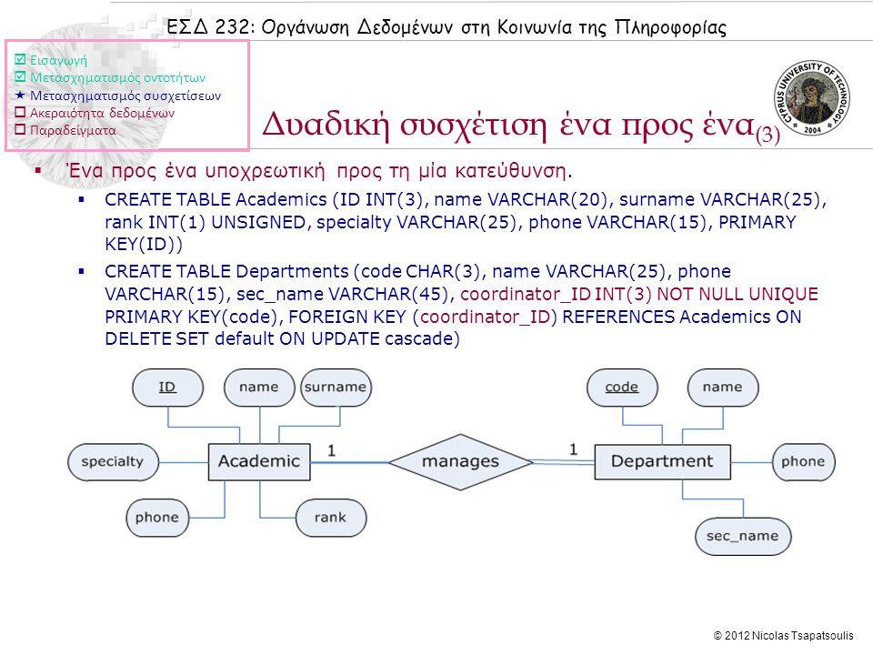 ΕΣΔ 232: Οργάνωση Δεδομένων στη Κοινωνία της Πληροφορίας © 2012 Nicolas Tsapatsoulis Δυαδική συσχέτιση ένα προς ένα (3)  Ένα προς ένα υποχρεωτική προς τη μία κατεύθυνση.