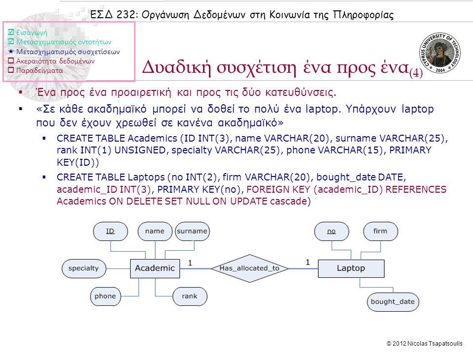 ΕΣΔ 232: Οργάνωση Δεδομένων στη Κοινωνία της Πληροφορίας © 2012 Nicolas Tsapatsoulis Δυαδική συσχέτιση ένα προς ένα (4)  Ένα προς ένα προαιρετική και προς τις δύο κατευθύνσεις.