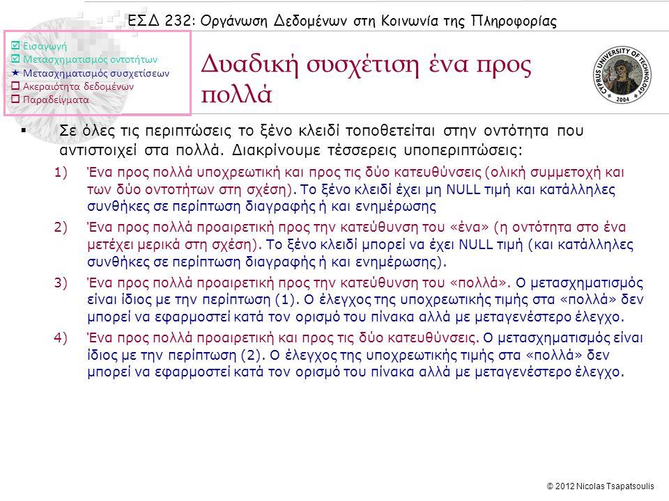 ΕΣΔ 232: Οργάνωση Δεδομένων στη Κοινωνία της Πληροφορίας © 2012 Nicolas Tsapatsoulis Δυαδική συσχέτιση ένα προς πολλά  Σε όλες τις περιπτώσεις το ξένο κλειδί τοποθετείται στην οντότητα που αντιστοιχεί στα πολλά.