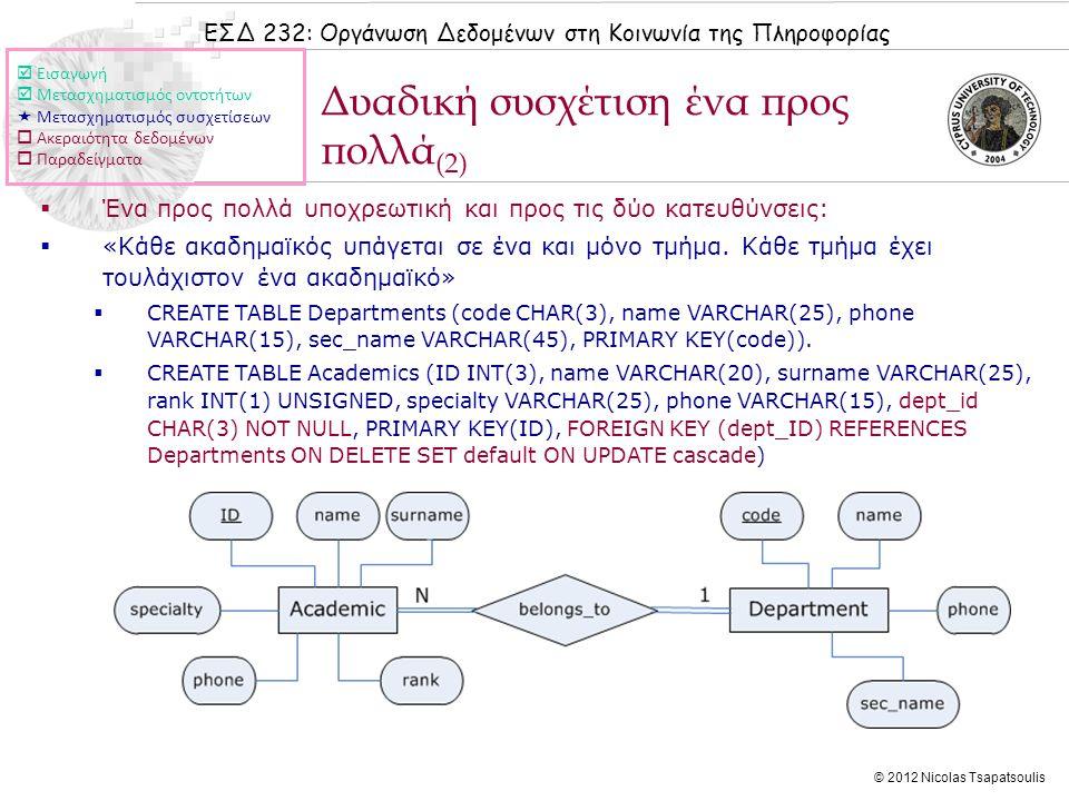 ΕΣΔ 232: Οργάνωση Δεδομένων στη Κοινωνία της Πληροφορίας © 2012 Nicolas Tsapatsoulis Δυαδική συσχέτιση ένα προς πολλά (2)  Ένα προς πολλά υποχρεωτική και προς τις δύο κατευθύνσεις:  «Κάθε ακαδημαϊκός υπάγεται σε ένα και μόνο τμήμα.