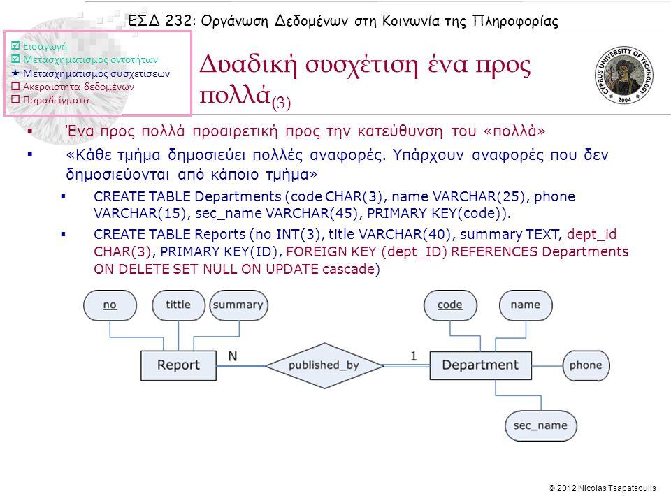 ΕΣΔ 232: Οργάνωση Δεδομένων στη Κοινωνία της Πληροφορίας © 2012 Nicolas Tsapatsoulis Δυαδική συσχέτιση ένα προς πολλά (3)  Ένα προς πολλά προαιρετική προς την κατεύθυνση του «πολλά»  «Κάθε τμήμα δημοσιεύει πολλές αναφορές.