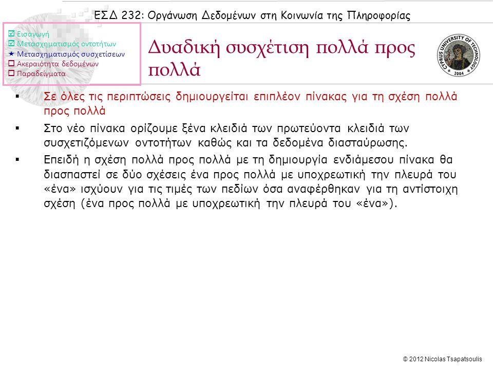 ΕΣΔ 232: Οργάνωση Δεδομένων στη Κοινωνία της Πληροφορίας © 2012 Nicolas Tsapatsoulis Δυαδική συσχέτιση πολλά προς πολλά  Σε όλες τις περιπτώσεις δημιουργείται επιπλέον πίνακας για τη σχέση πολλά προς πολλά  Στο νέο πίνακα ορίζουμε ξένα κλειδιά των πρωτεύοντα κλειδιά των συσχετιζόμενων οντοτήτων καθώς και τα δεδομένα διασταύρωσης.