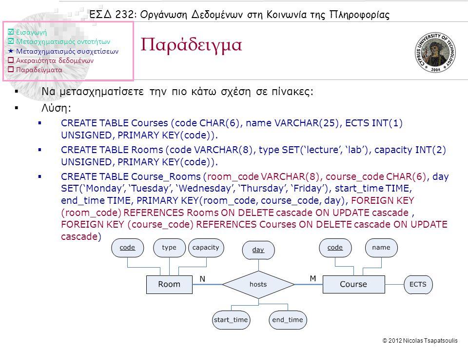 ΕΣΔ 232: Οργάνωση Δεδομένων στη Κοινωνία της Πληροφορίας © 2012 Nicolas Tsapatsoulis Παράδειγμα  Να μετασχηματίσετε την πιο κάτω σχέση σε πίνακες:  Λύση:  CREATE TABLE Courses (code CHAR(6), name VARCHAR(25), ECTS INT(1) UNSIGNED, PRIMARY KEY(code)).