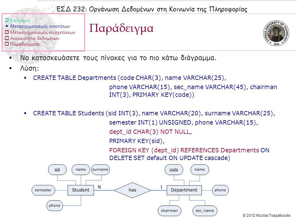 ΕΣΔ 232: Οργάνωση Δεδομένων στη Κοινωνία της Πληροφορίας © 2012 Nicolas Tsapatsoulis Παράδειγμα  Να κατασκευάσετε τους πίνακες για το πιο κάτω διάγραμμα.