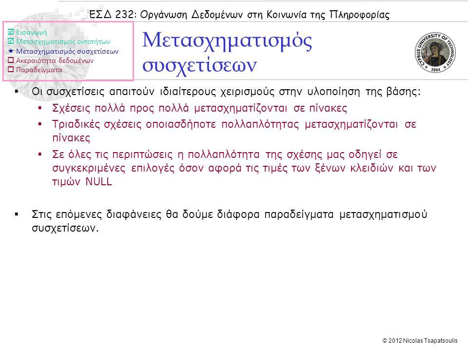 ΕΣΔ 232: Οργάνωση Δεδομένων στη Κοινωνία της Πληροφορίας © 2012 Nicolas Tsapatsoulis Μετασχηματισμός συσχετίσεων  Οι συσχετίσεις απαιτούν ιδιαίτερους χειρισμούς στην υλοποίηση της βάσης:  Σχέσεις πολλά προς πολλά μετασχηματίζονται σε πίνακες  Τριαδικές σχέσεις οποιασδήποτε πολλαπλότητας μετασχηματίζονται σε πίνακες  Σε όλες τις περιπτώσεις η πολλαπλότητα της σχέσης μας οδηγεί σε συγκεκριμένες επιλογές όσον αφορά τις τιμές των ξένων κλειδιών και των τιμών NULL  Στις επόμενες διαφάνειες θα δούμε διάφορα παραδείγματα μετασχηματισμού συσχετίσεων.