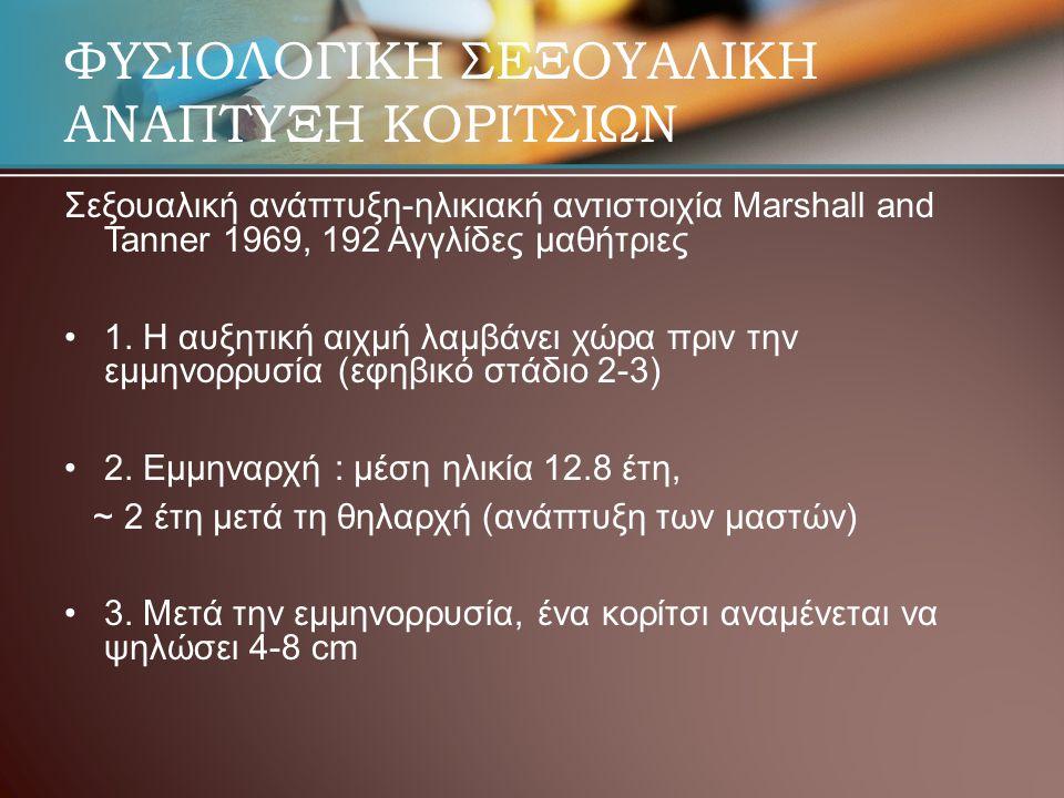 ΦΥΣΙΟΛΟΓΙΚΗ ΣΕΞΟΥΑΛΙΚΗ ΑΝΑΠΤΥΞΗ ΚΟΡΙΤΣΙΩΝ Σεξουαλική ανάπτυξη-ηλικιακή αντιστοιχία Marshall and Tanner 1969, 192 Αγγλίδες μαθήτριες • •1.