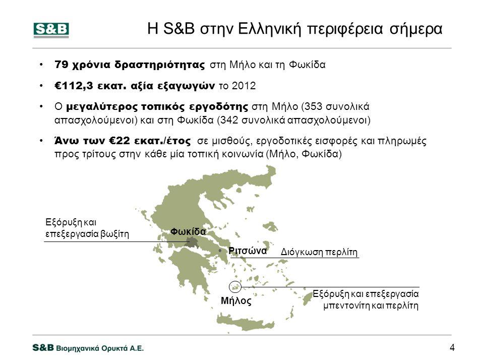 Φωκίδα Μήλος Η S&B στην Ελληνική περιφέρεια σήμερα Εξόρυξη και επεξεργασία μπεντονίτη και περλίτη Εξόρυξη και επεξεργασία βωξίτη  Ριτσώνα Διόγκωση περλίτη • 79 χρόνια δραστηριότητας στη Μήλο και τη Φωκίδα • €112,3 εκατ.