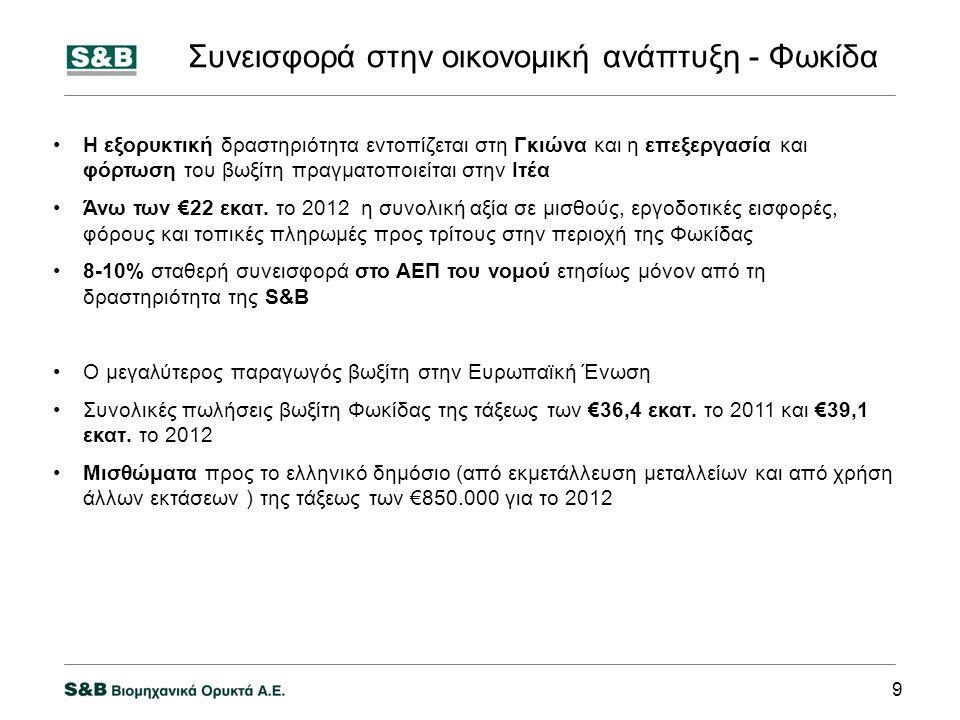 Η σημασία της αλυσίδας Βωξίτη - Αλουμινίου για την Ελλάδα Παραγωγή αλουμινίου - αλουμίνας •Προδιαγραφές εργοστασίου για ελληνικό βωξίτη (κατά 80%) ως πρώτη ύλη •Εργοστάσιο κοντά στην πρώτη ύλη προσφέρει οικονομίες κλίμακος και πολλαπλά οφέλη Εξόρυξη, επεξεργασία, φόρτωση •S&B μισθώνει τα μεταλλεία από το δημόσιο •Εγκαταστάσεις Ιτέας αποτελούν αναπόσπαστο κομμάτι της αλυσίδας εξόρυξη – επεξεργασία – μεταφορά – παραγωγή αλούμινας ▪Συνολικός κύκλος εργασιών €2,8 δις από τα οποία €0,38 δις τοπικά ▪Απασχολούνται 40.000 εργαζόμενοι από τους οποίους 2.000 εργαζόμενοι τοπικά ▪Εξαγωγές βωξίτη και αλούμινας - πρωτόχυτου αλουμινίου της τάξεως των €610 εκατ.