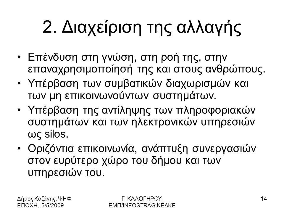 Δήμος Κοζάνης, ΨΗΦ. ΕΠΟΧΗ, 5/5/2009 Γ. KΑΛΟΓΗΡΟΥ, ΕΜΠ/INFOSTRAG,ΚΕΔΚΕ 14 2.