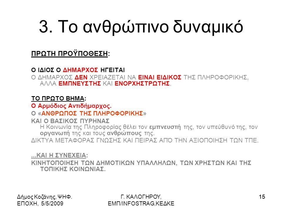 Δήμος Κοζάνης, ΨΗΦ. ΕΠΟΧΗ, 5/5/2009 Γ. KΑΛΟΓΗΡΟΥ, ΕΜΠ/INFOSTRAG,ΚΕΔΚΕ 15 3.