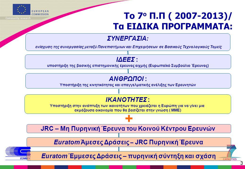 3 Το 7 ο Π.Π ( 2007-2013)/ Τα ΕΙΔΙΚΑ ΠΡΟΓΡΑΜΜΑΤΑ: + ΙΔΕΕΣ : υποστήριξη της βασικής επιστημονικής έρευνας αιχμής (Ευρωπαϊκό Συμβούλιο Έρευνας) ΙΚΑΝΟΤΗΤ