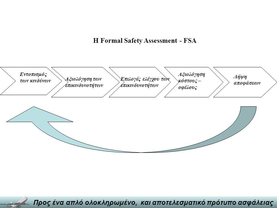 Μονάδα παραγωγής Εναέριας Κυκλοφορίας ΕΕΚ Προμήθεια Υλικών Υπηρεσιών Παροχή Υπηρεσιών ΕΕΚ Κόστος Ασφάλειας/Ποιότητας Πρ1 Πρ2 Πρ3 Πελ1 Πελ2 Πελ3 Δείκτες Ποιότητας Εισερχομένων Δείκτες Ποιότητας Διαδικασιών Παραγωγής Προμηθευτές Υλικών - Υπηρεσιών Πελάτες Αποδεκτές ΕΕΚ Πληροφορίες δεικτών, κόστους, παραπόνων & αναφορών Εντολές αναθεώρησης και ανασχεδιασμού διαδικασιών Διοίκηση Συστήματος SMS - QMS Δείκτες Ποιότητας Εξερχόμενων