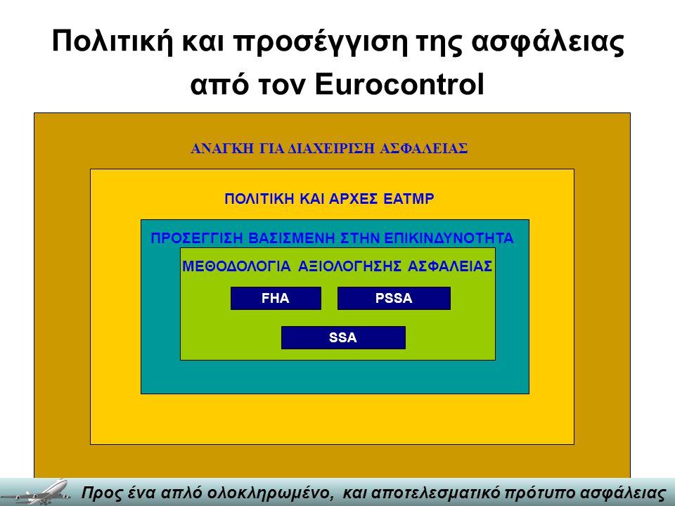 Η ασφάλεια κατά τον EUROCONTROL Προς ένα απλό ολοκληρωμένο, και αποτελεσματικό πρότυπο ασφάλειας