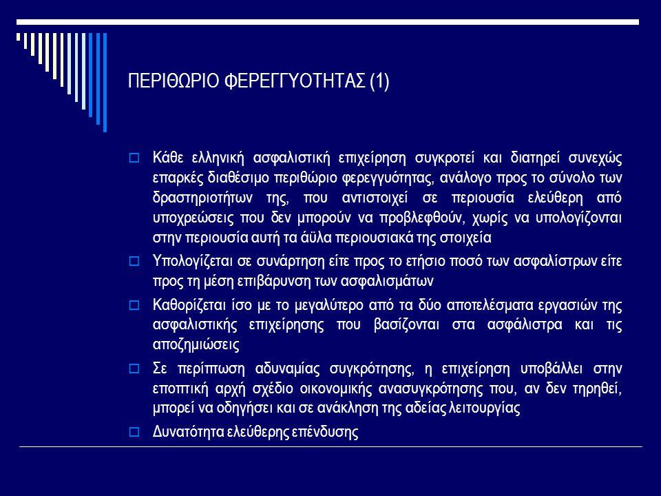 ΠΕΡΙΘΩΡΙΟ ΦΕΡΕΓΓΥΟΤΗΤΑΣ (1)  Κάθε ελληνική ασφαλιστική επιχείρηση συγκροτεί και διατηρεί συνεχώς επαρκές διαθέσιμο περιθώριο φερεγγυότητας, ανάλογο προς το σύνολο των δραστηριοτήτων της, που αντιστοιχεί σε περιουσία ελεύθερη από υποχρεώσεις που δεν μπορούν να προβλεφθούν, χωρίς να υπολογίζονται στην περιουσία αυτή τα άϋλα περιουσιακά της στοιχεία  Υπολογίζεται σε συνάρτηση είτε προς το ετήσιο ποσό των ασφαλίστρων είτε προς τη μέση επιβάρυνση των ασφαλισμάτων  Καθορίζεται ίσο με το μεγαλύτερο από τα δύο αποτελέσματα εργασιών της ασφαλιστικής επιχείρησης που βασίζονται στα ασφάλιστρα και τις αποζημιώσεις  Σε περίπτωση αδυναμίας συγκρότησης, η επιχείρηση υποβάλλει στην εποπτική αρχή σχέδιο οικονομικής ανασυγκρότησης που, αν δεν τηρηθεί, μπορεί να οδηγήσει και σε ανάκληση της αδείας λειτουργίας  Δυνατότητα ελεύθερης επένδυσης