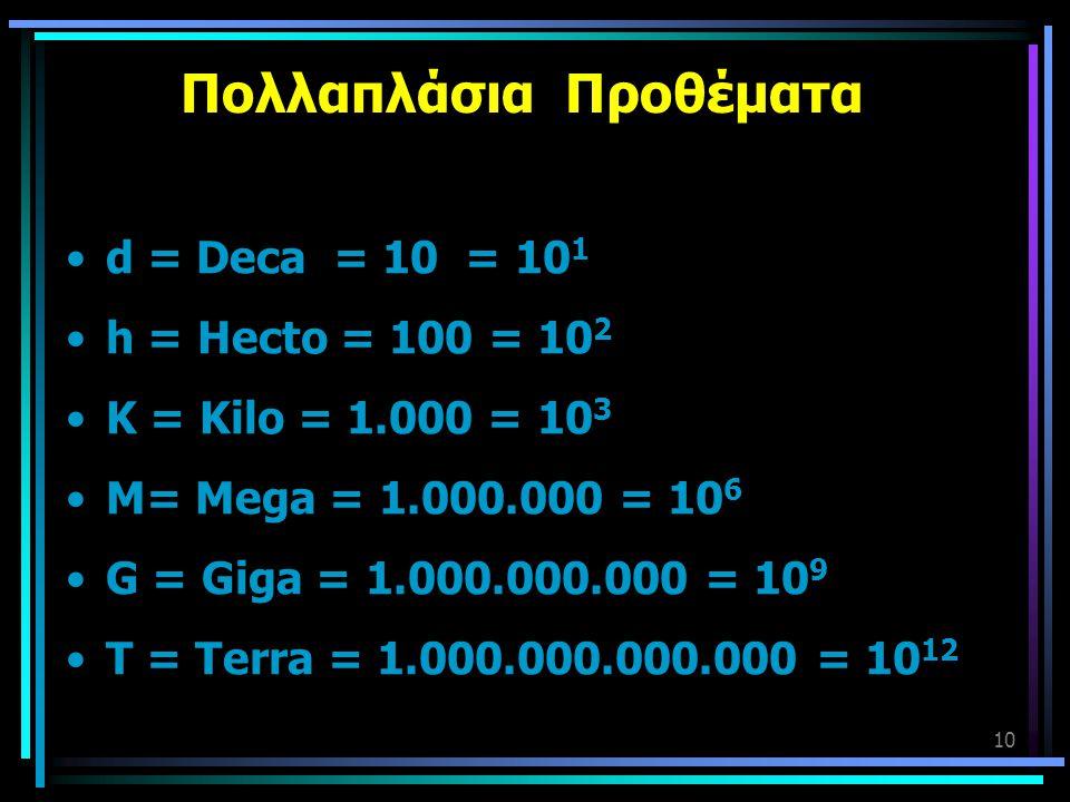 10 Πολλαπλάσια Προθέματα •d = Deca = 10 = 10 1 •h = Hecto = 100 = 10 2 •K = Kilo = 1.000 = 10 3 •M= Mega = 1.000.000 = 10 6 •G = Giga = 1.000.000.000