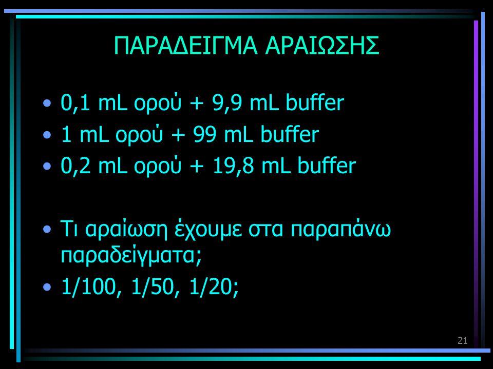 ΠΑΡΑΔΕΙΓΜΑ ΑΡΑΙΩΣΗΣ •0,1 mL ορού + 9,9 mL buffer •1 mL ορού + 99 mL buffer •0,2 mL ορού + 19,8 mL buffer •Τι αραίωση έχουμε στα παραπάνω παραδείγματα;