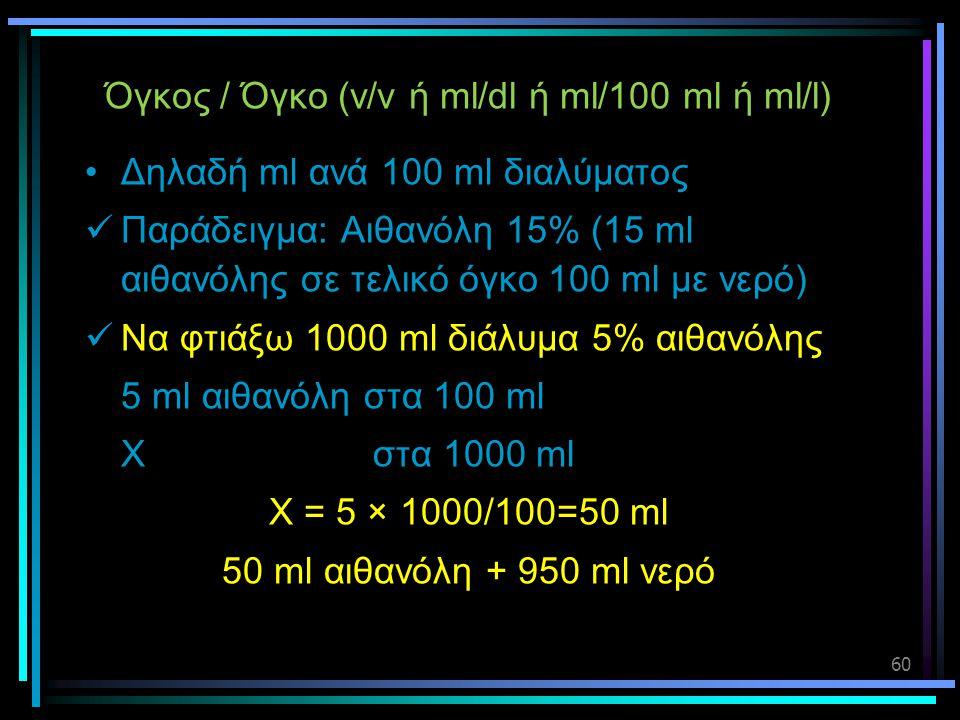 60 Όγκος / Όγκο (v/v ή ml/dl ή ml/100 ml ή ml/l) •Δηλαδή ml ανά 100 ml διαλύματος  Παράδειγμα: Αιθανόλη 15% (15 ml αιθανόλης σε τελικό όγκο 100 ml με