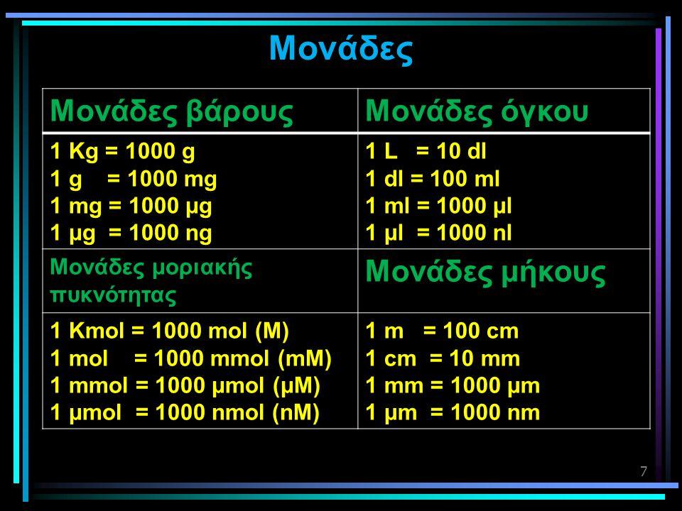 Mονάδες 7 Μονάδες βάρουςΜονάδες όγκου 1 Kg = 1000 g 1 g = 1000 mg 1 mg = 1000 μg 1 μg = 1000 ng 1 L = 10 dl 1 dl = 100 ml 1 ml = 1000 μl 1 μl = 1000 n