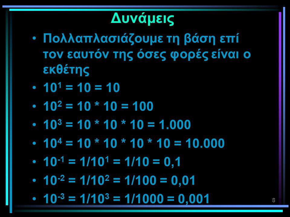 9 Πολύ μεγάλοι ή πολύ μικροί αριθμοί εκφράζονται ως δυνάμεις •1.000 = 10 3 •1.000.000 = 10 6 •5.000.000 = 5 * 10 6 •0,001 = 10 -3 •0,005 = 5 * 10 -3 •0,0005 = 5 * 10 -4 •0,000005 = 5 * 10 -6 •Googol = 10 100 (από εδώ προέρχεται το Google) •Σταθερά του Avogadro [τα μόρια που έχει ένα γραμμομόριο (mole) κάθε ουσίας] = = 602.300.000.000.000.000.000.000 = 6,023 x 10 23