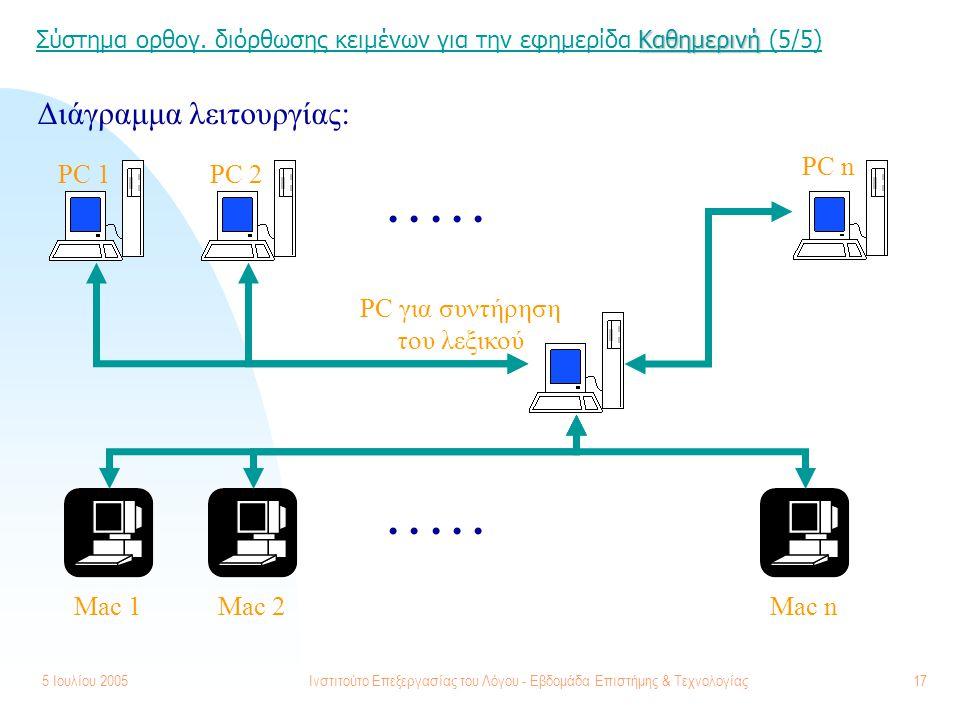 5 Ιουλίου 2005Ινστιτούτο Επεξεργασίας του Λόγου - Εβδομάδα Επιστήμης & Τεχνολογίας17 Διάγραμμα λειτουργίας: PC 1PC 2 PC n Mac 1Mac 2Mac n PC για συντή