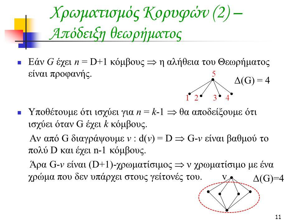  Εάν G έχει n = D+1 κόμβους  η αλήθεια του Θεωρήματος είναι προφανής.