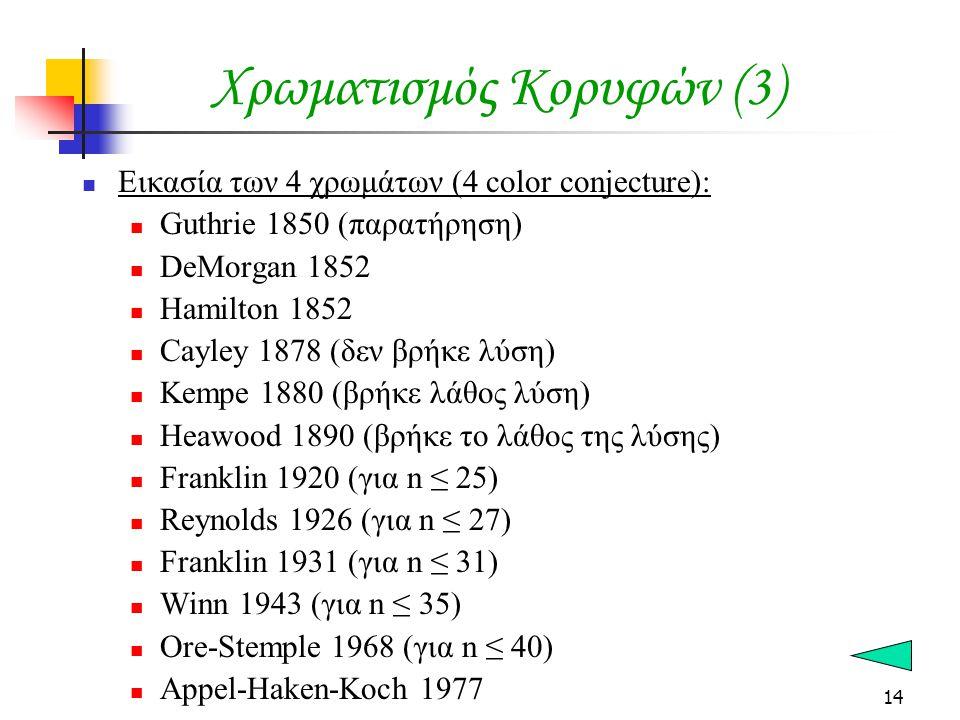 14 Χρωματισμός Κορυφών (3)  Εικασία των 4 χρωμάτων (4 color conjecture):  Guthrie 1850 (παρατήρηση)  DeMorgan 1852  Hamilton 1852  Cayley 1878 (δεν βρήκε λύση)  Kempe 1880 (βρήκε λάθος λύση)  Heawood 1890 (βρήκε το λάθος της λύσης)  Franklin 1920 (για n ≤ 25)  Reynolds 1926 (για n ≤ 27)  Franklin 1931 (για n ≤ 31)  Winn 1943 (για n ≤ 35)  Ore-Stemple 1968 (για n ≤ 40)  Appel-Haken-Koch 1977