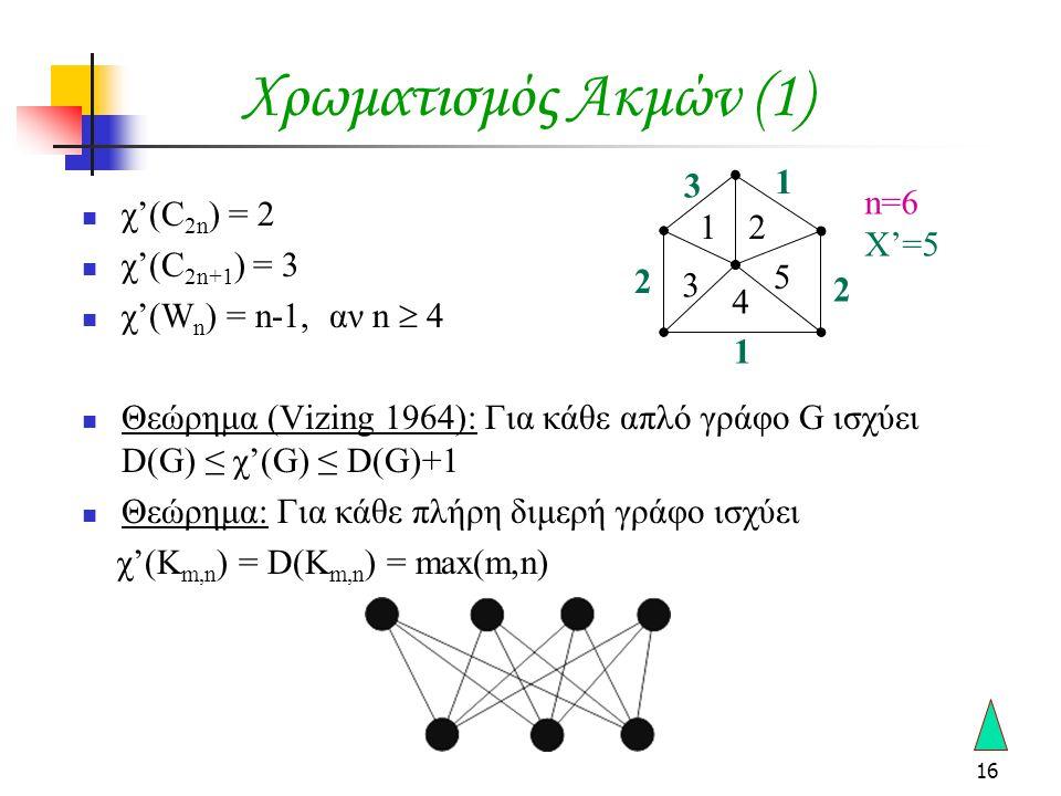 16 Χρωματισμός Ακμών (1)  χ'(C 2n ) = 2  χ'(C 2n+1 ) = 3  χ'(W n ) = n-1, αν n  4  Θεώρημα (Vizing 1964): Για κάθε απλό γράφο G ισχύει D(G) ≤ χ'(G) ≤ D(G)+1  Θεώρημα: Για κάθε πλήρη διμερή γράφο ισχύει χ'(K m,n ) = D(K m,n ) = max(m,n) 1 3 2 2 1 12 3 4 5 n=6 X'=5