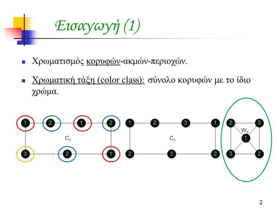 2 Εισαγωγή (1)  Χρωματισμός κορυφών-ακμών-περιοχών.