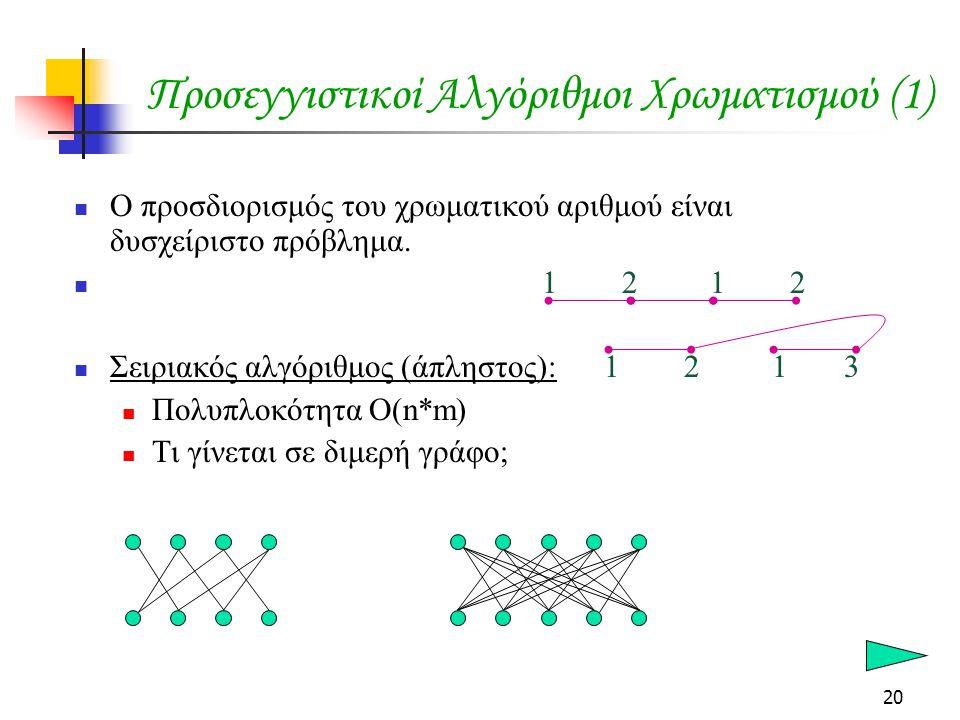 20 Προσεγγιστικοί Αλγόριθμοι Χρωματισμού (1)  Ο προσδιορισμός του χρωματικού αριθμού είναι δυσχείριστο πρόβλημα.
