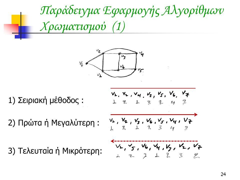 24 Παράδειγμα Εφαρμογής Αλγορίθμων Χρωματισμού (1) 1) Σειριακή μέθοδος : 2) Πρώτα ή Μεγαλύτερη : 3) Τελευταία ή Μικρότερη: