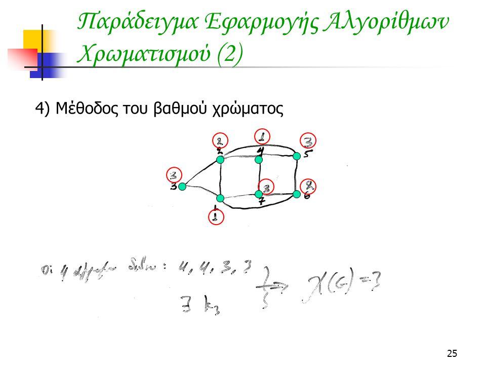 25 Παράδειγμα Εφαρμογής Αλγορίθμων Χρωματισμού (2) 4) Μέθοδος του βαθμού χρώματος