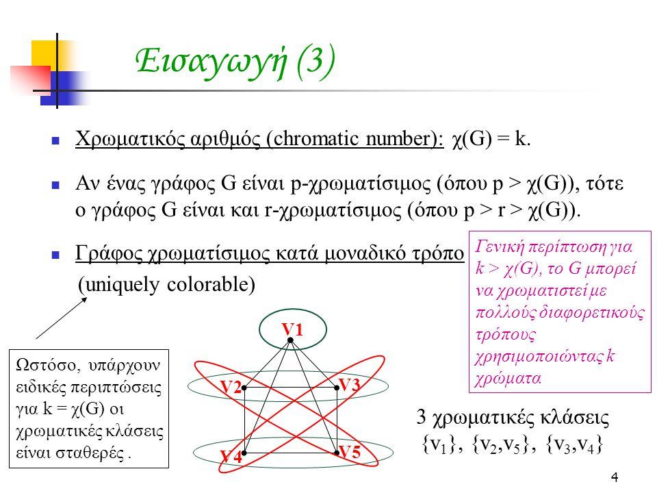 4 Εισαγωγή (3)  Χρωματικός αριθμός (chromatic number): χ(G) = k.
