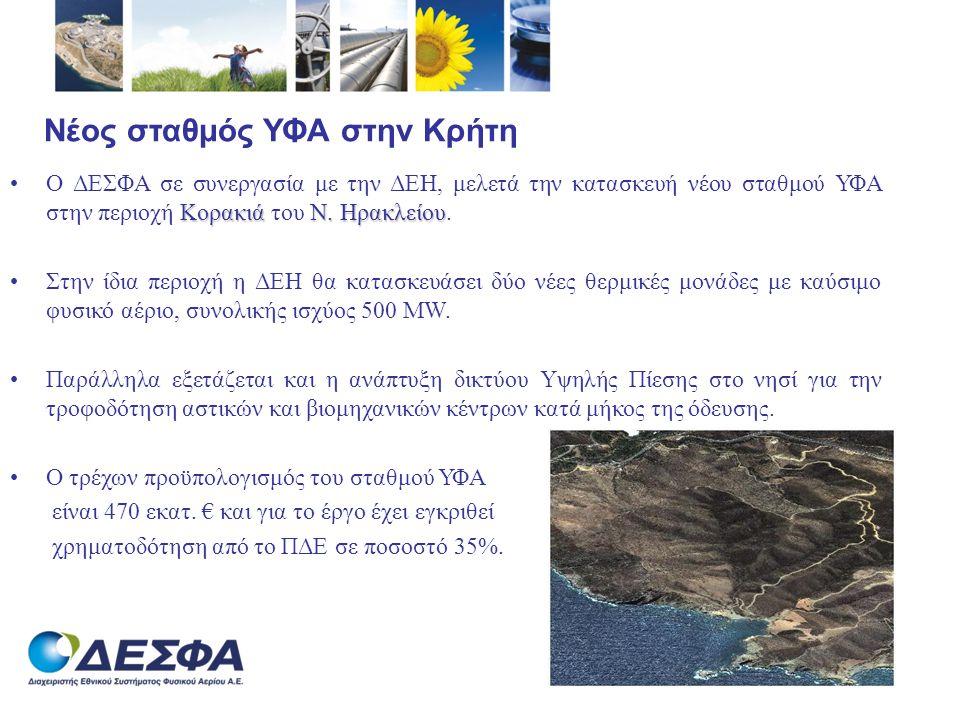 ΚορακιάΝ.Ηρακλείου •Ο ΔΕΣΦΑ σε συνεργασία με την ΔΕΗ, μελετά την κατασκευή νέου σταθμού ΥΦΑ στην περιοχή Κορακιά του Ν. Ηρακλείου. •Στην ίδια περιοχή