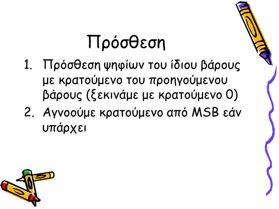 Πρόσθεση 0010 1010 +0010 1100 00000011+0100011100000011+01000111