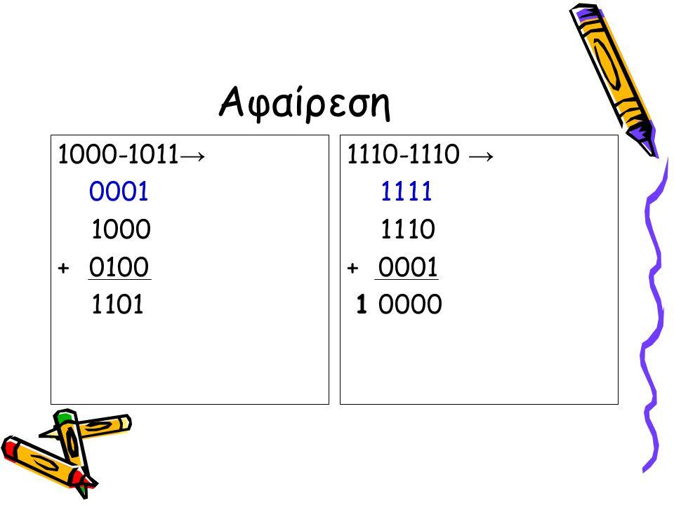 Αφαίρεση 1000-1011 → 0001 1000 +0100 1101 1110-1110 → 1111 1110 +0001 10000