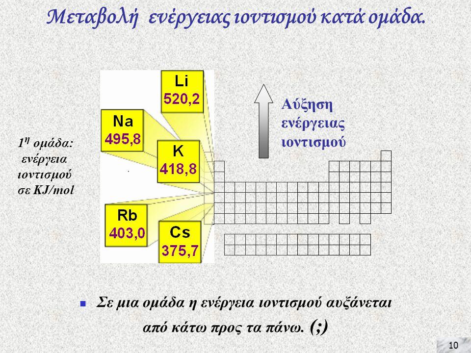 10 1 η ομάδα: ενέργεια ιοντισμού σε ΚJ/mol Μεταβολή ενέργειας ιοντισμού κατά ομάδα.