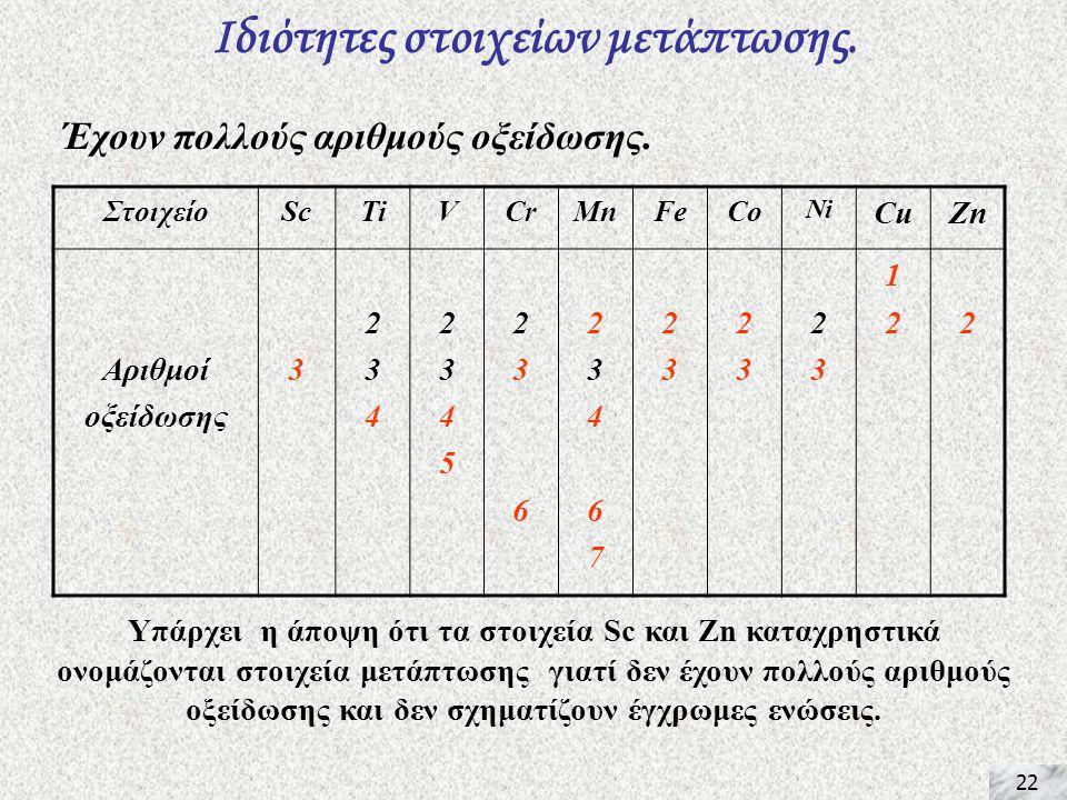 22 Ιδιότητες στοιχείων μετάπτωσης.Έχουν πολλούς αριθμούς οξείδωσης.