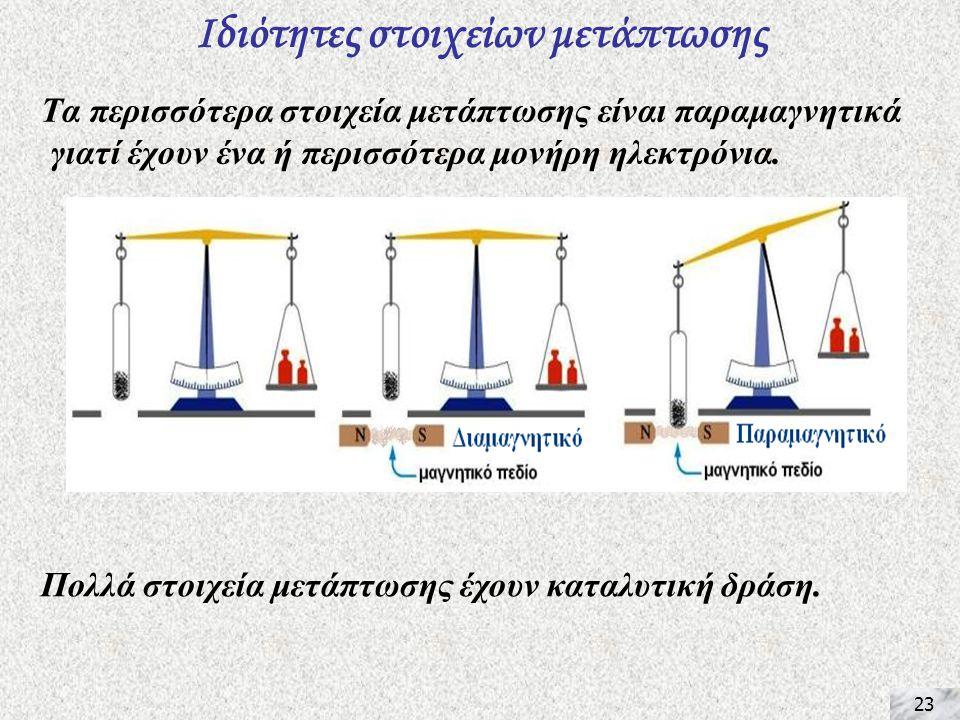23 Ιδιότητες στοιχείων μετάπτωσης Τα περισσότερα στοιχεία μετάπτωσης είναι παραμαγνητικά γιατί έχουν ένα ή περισσότερα μονήρη ηλεκτρόνια.
