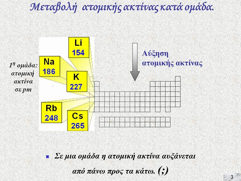 3 1 η ομάδα: ατομική ακτίνα σε pm Μεταβολή ατομικής ακτίνας κατά ομάδα.
