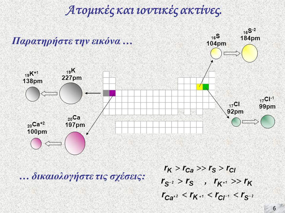 6 Ατομικές και ιοντικές ακτίνες.