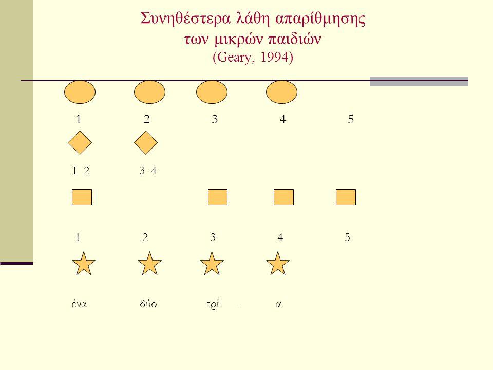 Συνηθέστερα λάθη απαρίθμησης των μικρών παιδιών (Geary, 1994) 1 2 3 4 1 2 3 4 5 ένα δύο τρί - α 1 2 3 4 5
