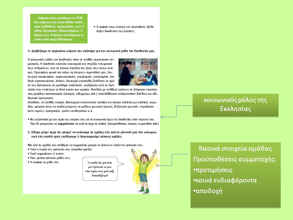 Μελέτη περίπτωσης: ο φόβος για το « άλλο» οδηγεί σε συγκρούσεις Μελέτη περίπτωσης: ο φόβος για το « άλλο» οδηγεί σε συγκρούσεις •Δημιουργική αντιπαράθεση •Βελτίωση ανθρώπινων σχέσεων •Κατοχύρωση δικαιωμάτων •Δημιουργική αντιπαράθεση •Βελτίωση ανθρώπινων σχέσεων •Κατοχύρωση δικαιωμάτων