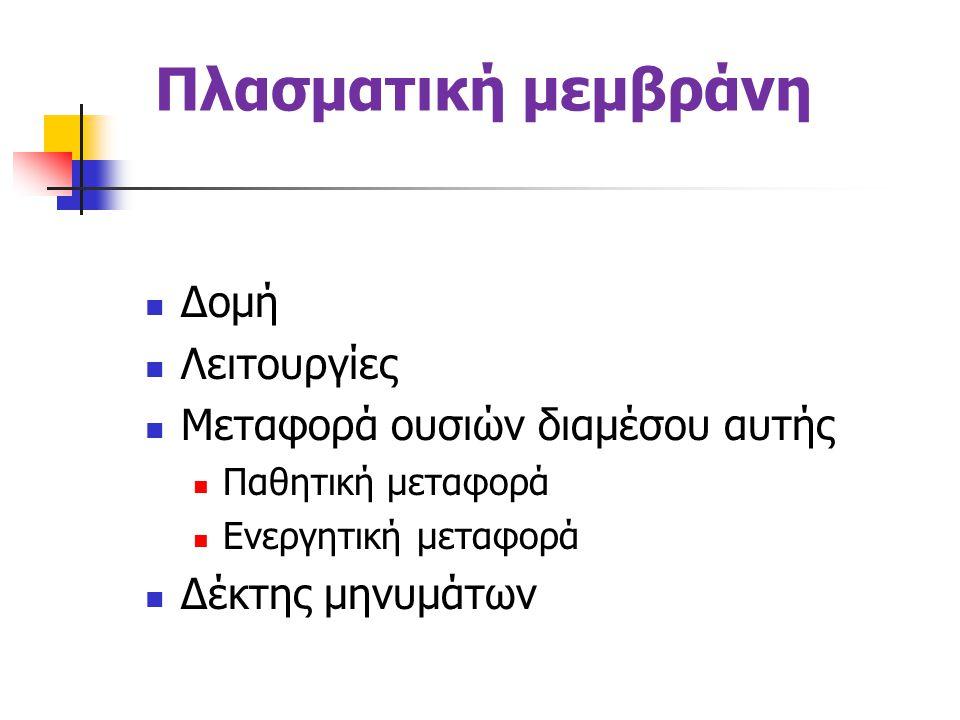 Ορισμοί •Διπλοστιβάδα φωσφολιπιδίων, ανάμεσα στα οποία παρεμβάλλονται στεροειδή και πρωτεΐνες που ολισθαίνουν πλαγίως Μοντέλο ρευστού μωσαϊκού •Κάθε μεμβράνη με χαρακτηριστική δίστιβη δομή Απλή στοιχειώδης μεμβράνη •Μεμβράνη που η δομή της καθορίζει ποιες ουσίες θα την διαπερνούν εύκολα, δύσκολα ή καθόλου Εκλεκτικά διαπερατή